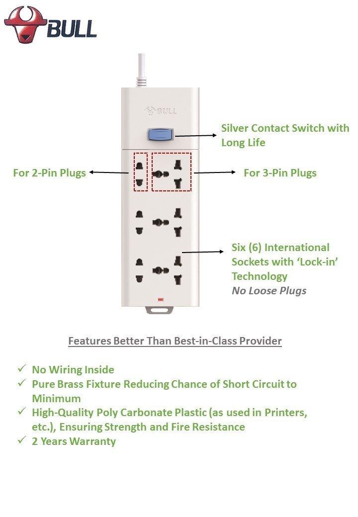 Magnificent Bull 3 3 Socket 1 Switch 3 M Wire Extension Board Fatcherry Wiring Database Lukepterrageneticorg